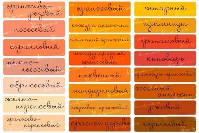 Таблица с примерами оранжевых оттенков