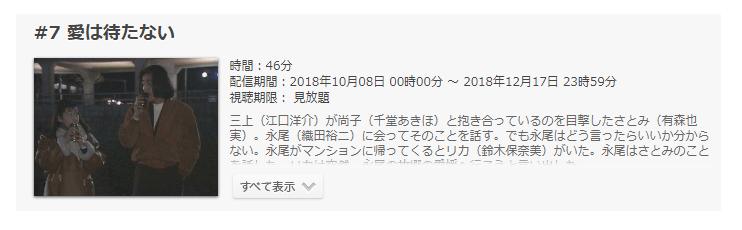 「東京ラブストーリー」第7話の動画のあらすじ