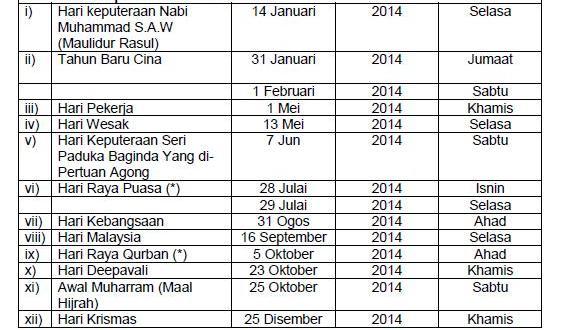 Hari Kelepasan Am Negeri Perak 2014