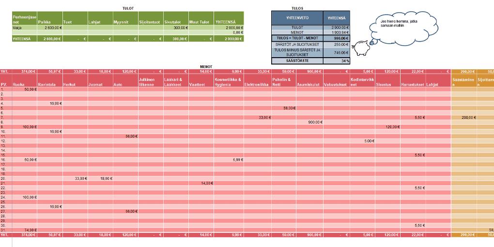 Excel budjetti kuukausi seuranta tulot menot säästöt