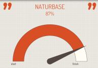 naturbase