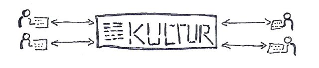 Kultur als open-source-software
