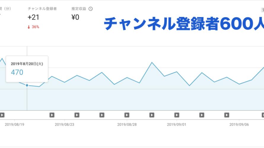 チャンネル登録者1000人までの道のり-600人を突破しました。