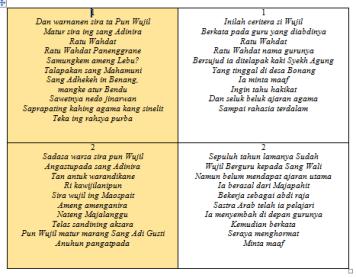 Srt Wujil 1-2