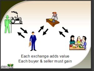gambar each exchange