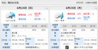 天気予報・6月24日 雨・・・