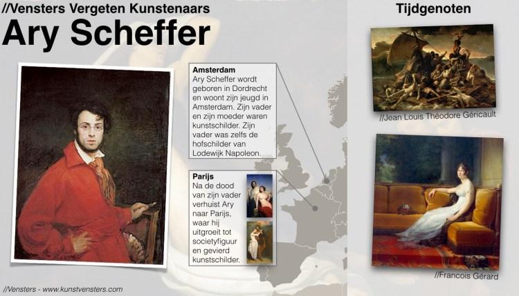 Infographic Ary Sheffer