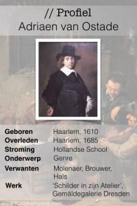 Profiel Adriaen van Ostade