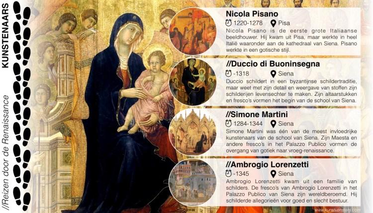 Reizen door de Renaissance - School van Siena
