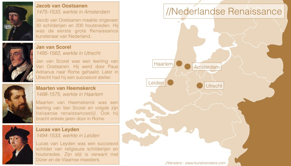 Nederlandse Renaissance Kunst