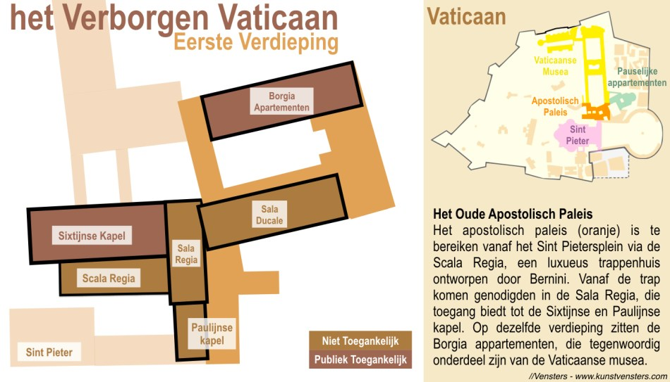 Apostolisch Paleis - Vaticaan