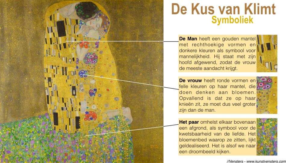 Kus van Klimt
