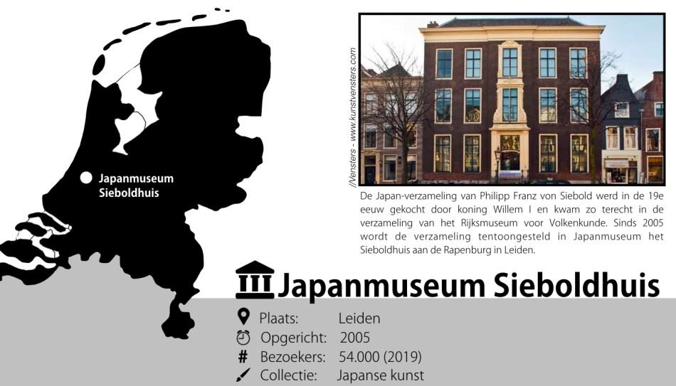 Sieboldhuis
