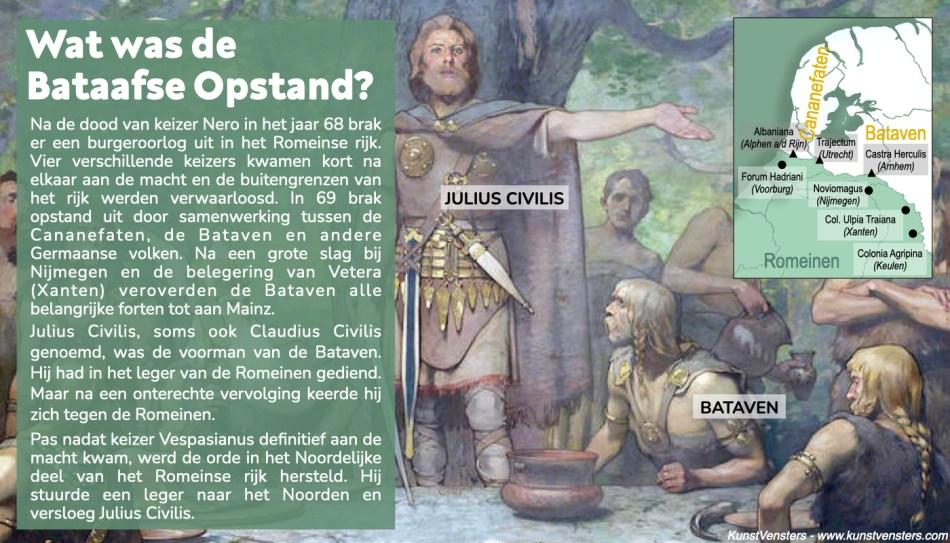 Wat was de Bataafse Opstand?