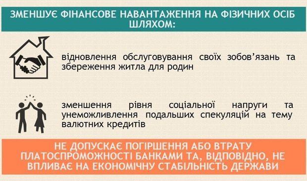 valutni-borgy