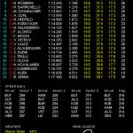 F1 ブラジルGP フリー走行1・2回目結果 そして PP予想