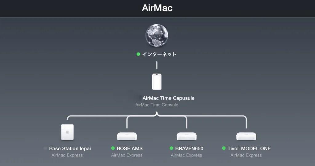 airplay 複数