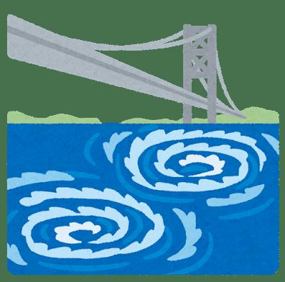海水魚水槽の水流作り HYDOR フロー