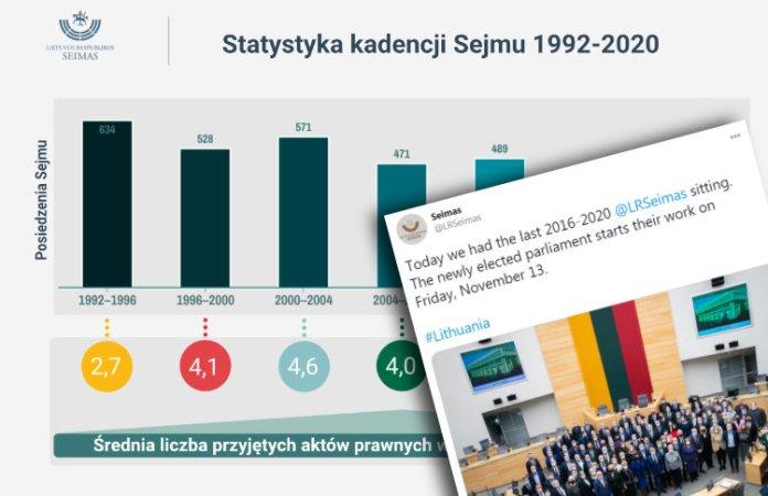 Symboliczne zakończenie kadencji Sejmu 2016-2020