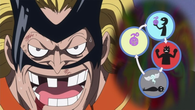 fakta buah iblis one piece