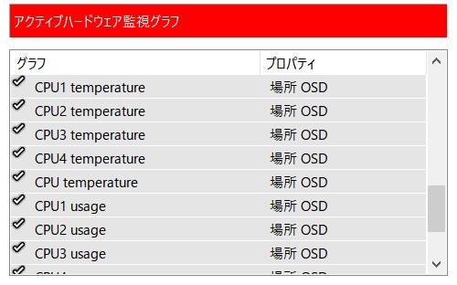 AfterburnerでCPU、GPUの温度と使用率を表示する10