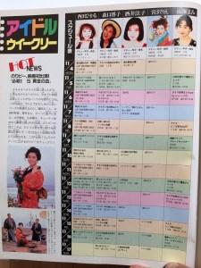 famitsu idol weekly
