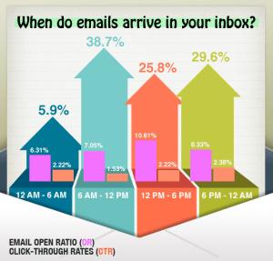 emailworks
