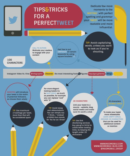 how-to-create-a-perfect-tweet