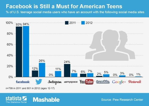 Social_Teens-1