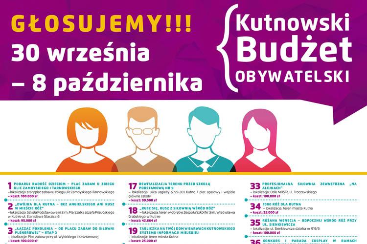 W piątek rusza głosowanie w budżecie obywatelskim