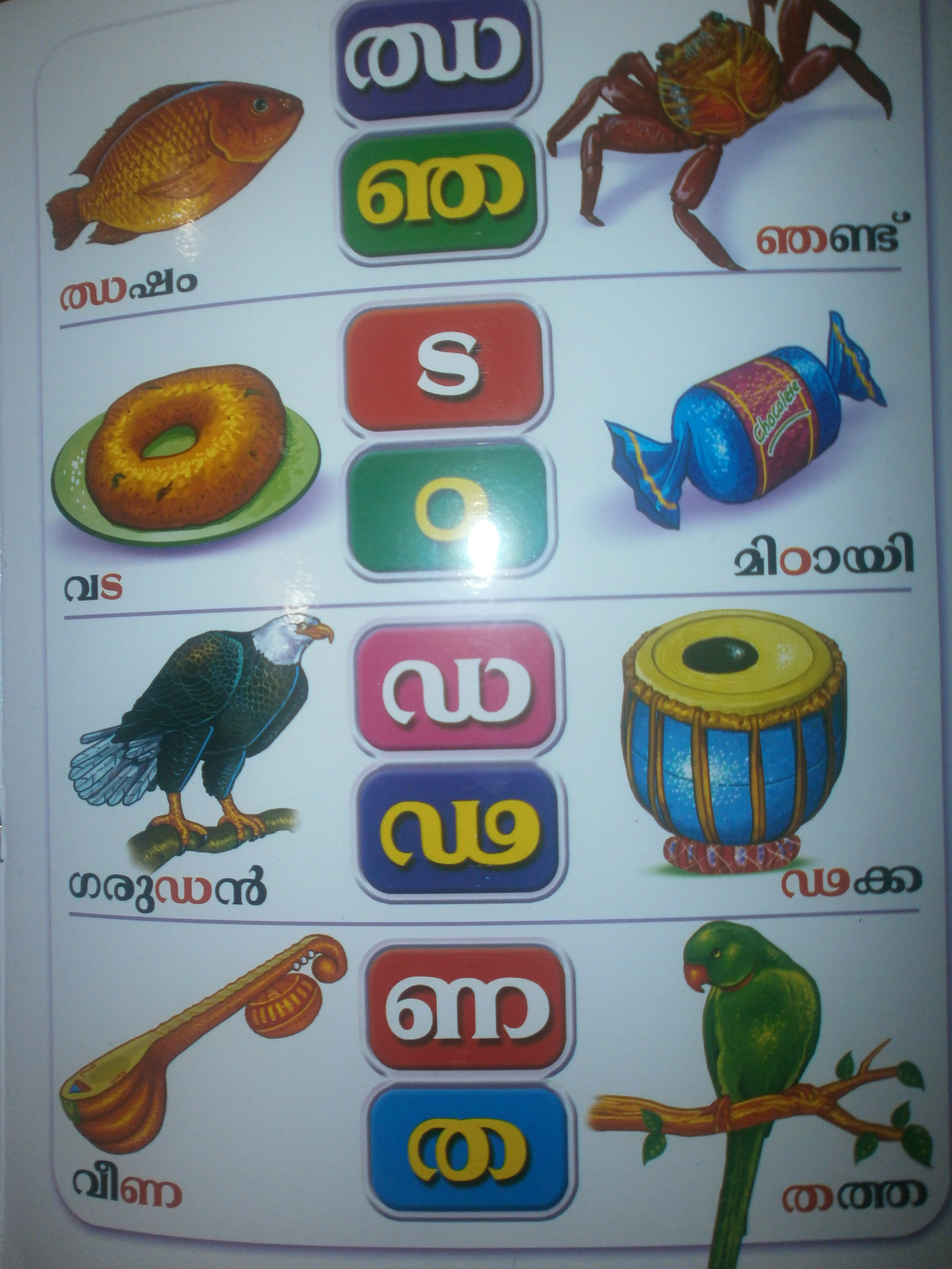Letters And Words Malayalam 2 Padavali