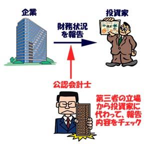 kansashigoto