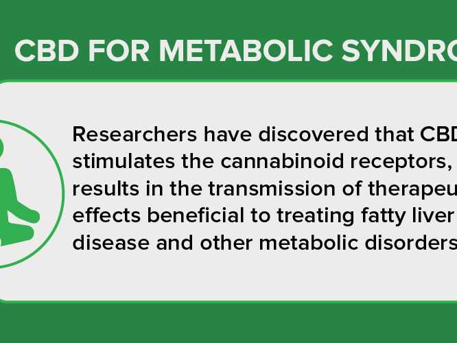 CBD can help with metabolic syndrome