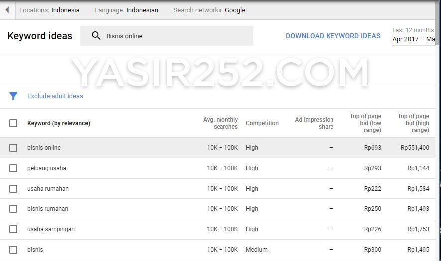 belajar-bisnis-online-tools-google-adwords-keyword-planner-5060160
