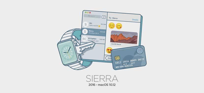 mac-os-sierra-2016-yasir252-1220109