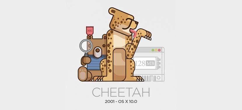 versi-pertama-mac-osx-cheetah-2001-3396102