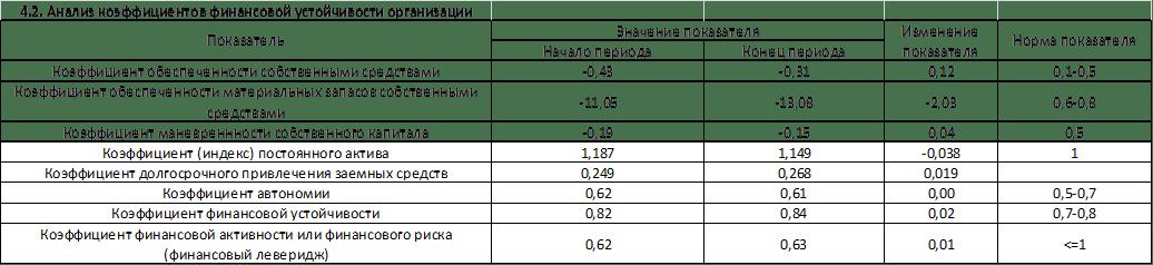 raportul independenței financiare valoarea standard Strategia de 90 de opțiuni binare