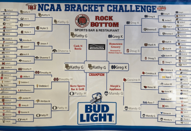 Women's Bracket.PNG