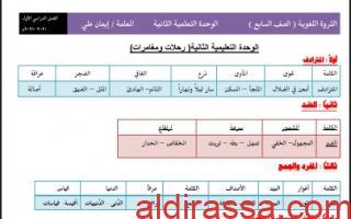 الثروة اللغوية لغة عربية الوحدة الثانية للصف السابع