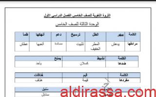 الثروة اللغوية لغة عربية للوحدة الثالثة الصف الخامس الفصل الأول