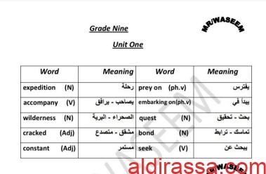 الكلمات المطلوبة انجليزي للصف التاسع الفصل الاول