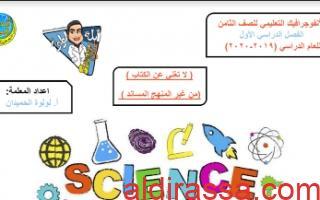 انفوجرافيك علوم للصف الثامن اعداد لولوة الحمدان الفصل الاول