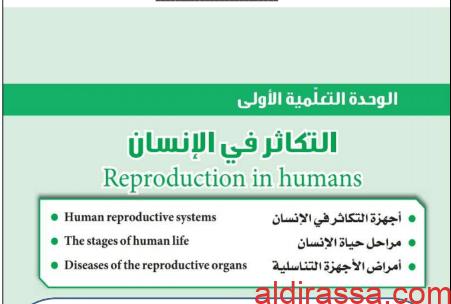 بنك أسئلة محلول وحدة التكاثرعند الانسان علوم للصف التاسع الفصل الأول