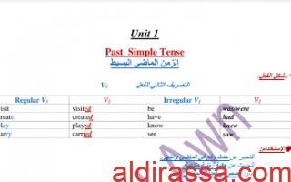 قواعد اللغة الانجليزية للصف العاشر الفصل الاول للمعلم خالد