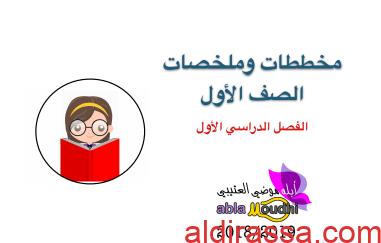 مخططات علوم للصف الأول للمعلم موضي العتيبي 2018 2019