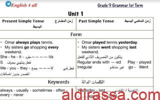 مذكرة قواعد اللغة الانجليزية محلولة للصف التاسع الفصل الاول