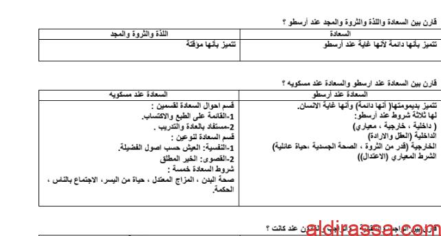 مقارنات الفلسفة للصف الثاني عشر الفصل الثاني اعداد يوسف الفهيد
