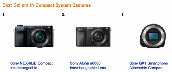 http://www.sonyalpharumors.com/ilce-qx1-actually-scores-high-at-amazon-sales-ranking/