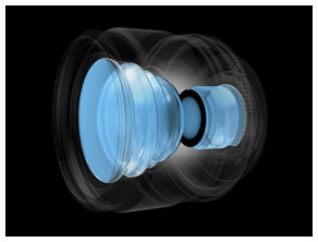 http://fujifilm.jp/personal/digitalcamera/x/fujinon_lens_xf56mmf12_r_apd/features/