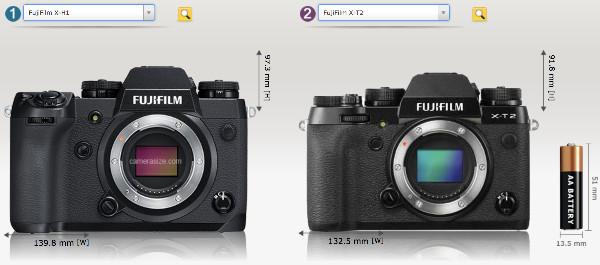 http://camerasize.com/compare/#772,679